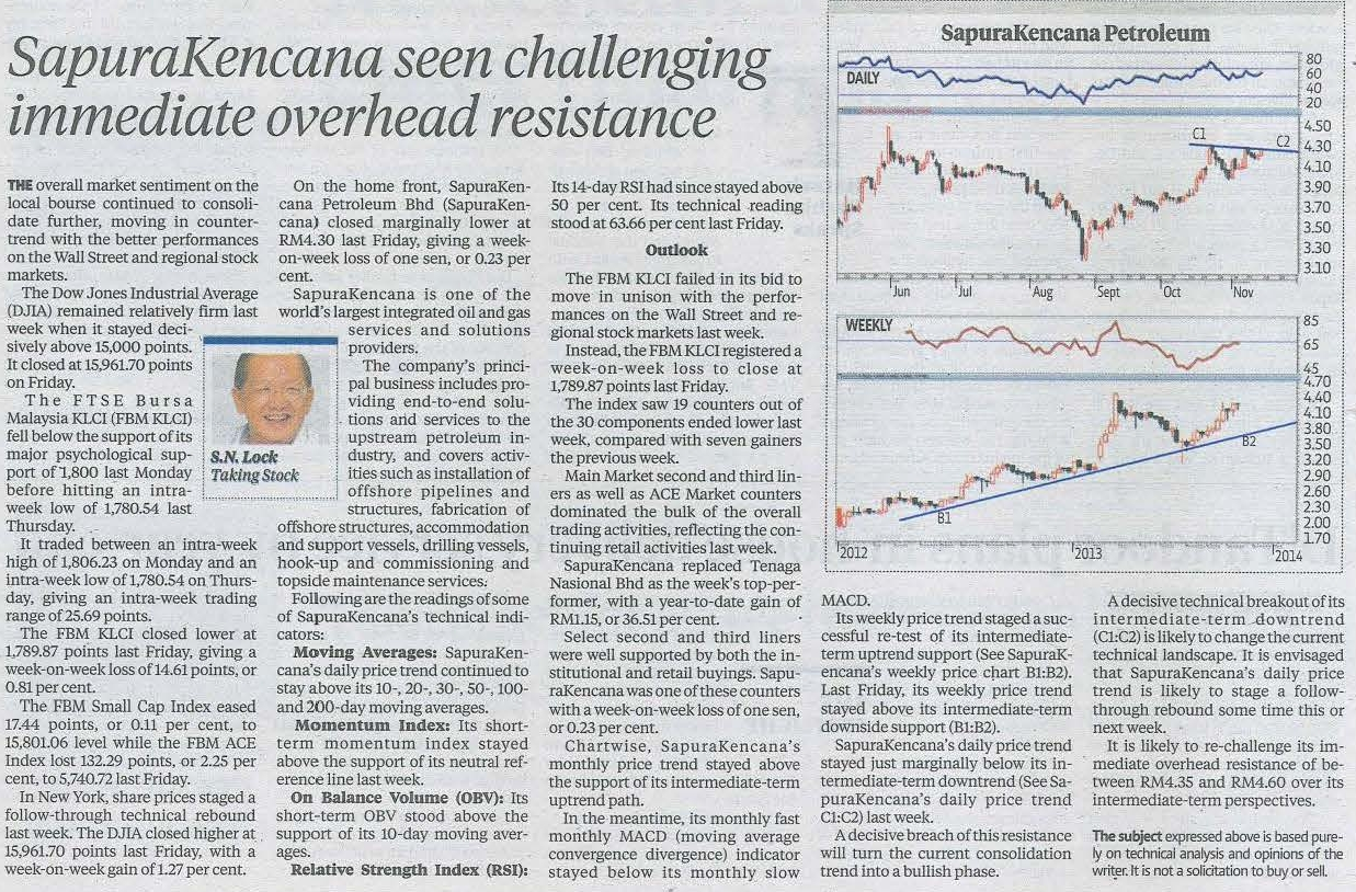 NST - SapuraKencana seen challenging immediate overhead resistance (181113)